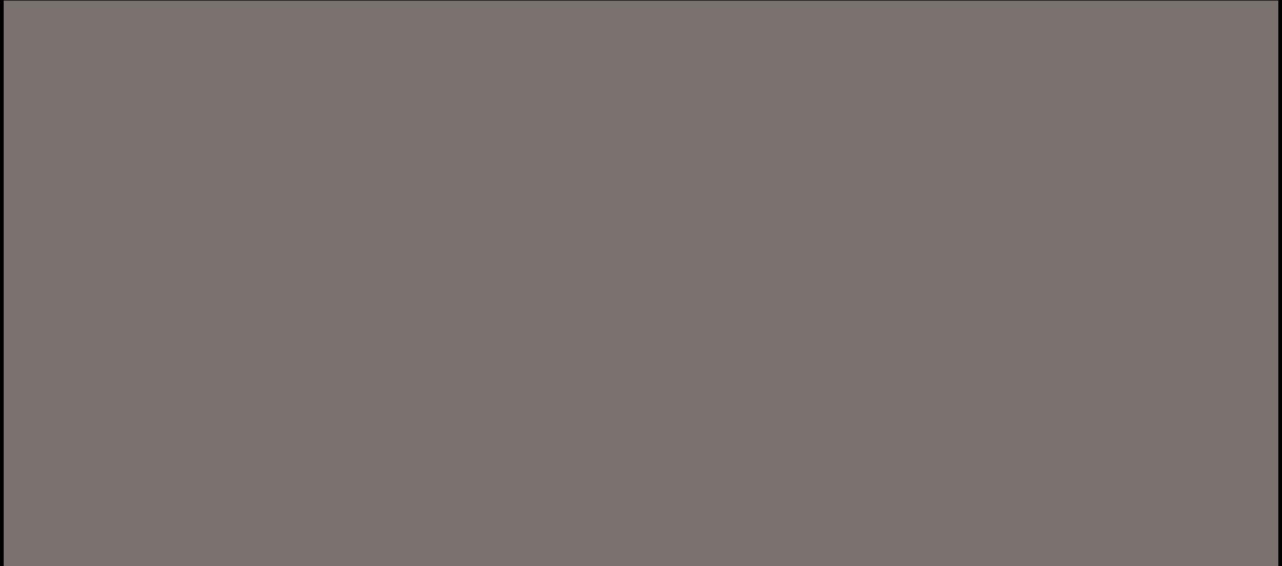 Naturally San Diego