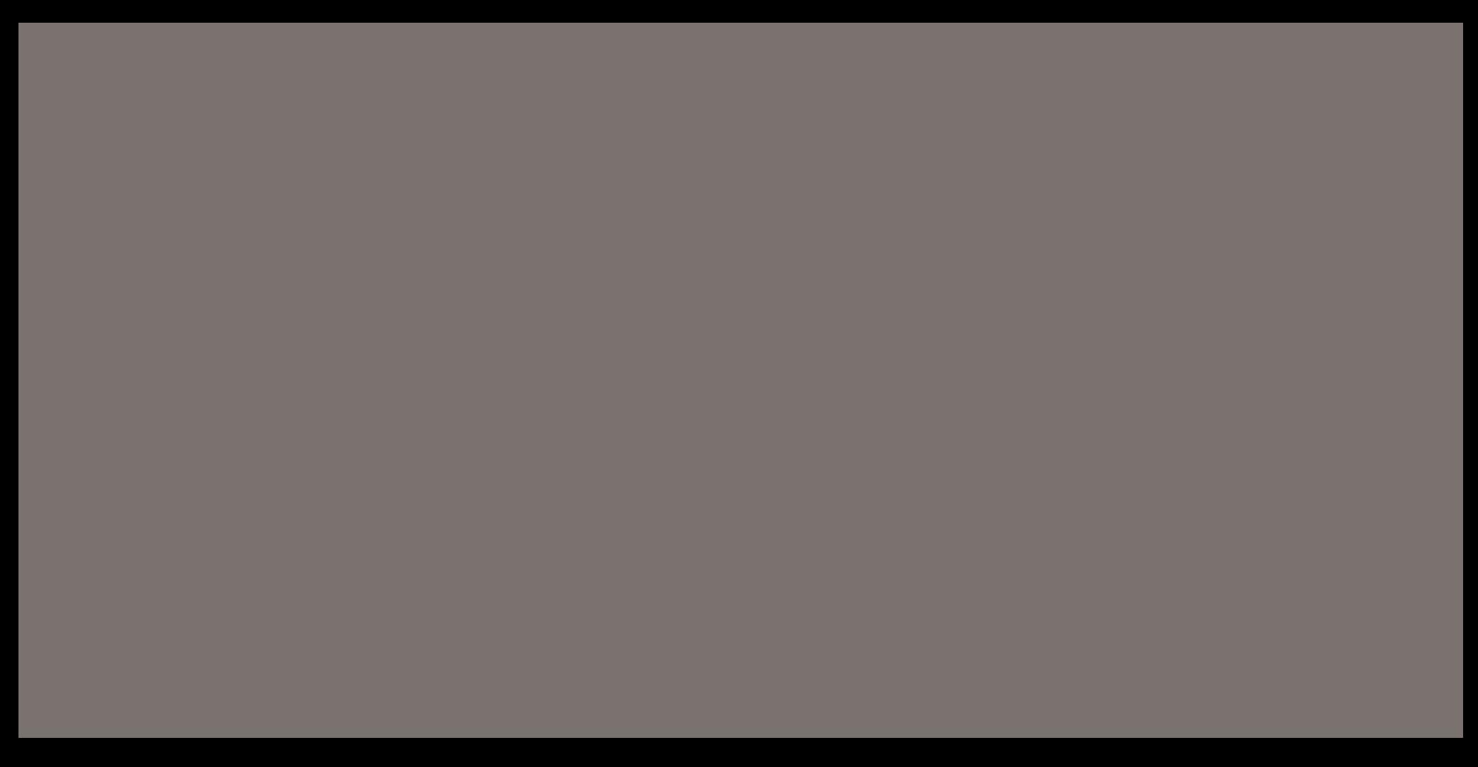 San Diego Sport Innovators